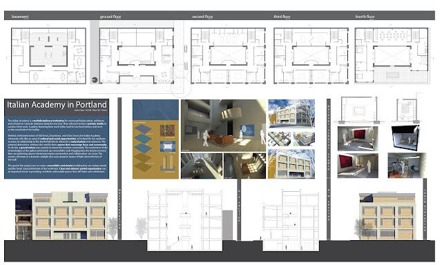 Architecture Board Presentations7