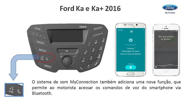 Ford Ka 2016 - interior