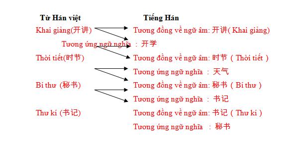 Đổi mới phương pháp giảng dạy học dịch