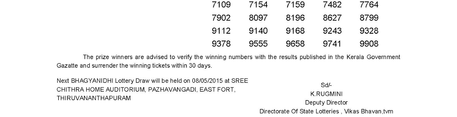 BHAGYANIDHI Lottery BN 186 Result 1-5-2015