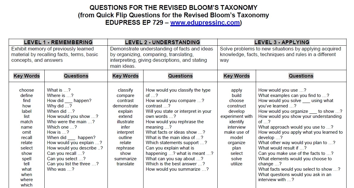 knowledge seeker u0026 39 s blog  questions for the revised bloom u0026 39 s