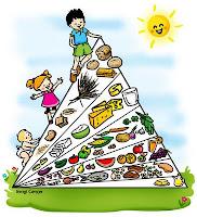 Sağlıklı Yiyecekler Nelerdir, Sağlıklı Yiyecekler ile İlgili Yazı,Sağlıklı Gıda,Sağlıklı Gıdalar, Sağlıklı Gıdalar Nelerdir,Sağlıklı ve Ucuz Besinler