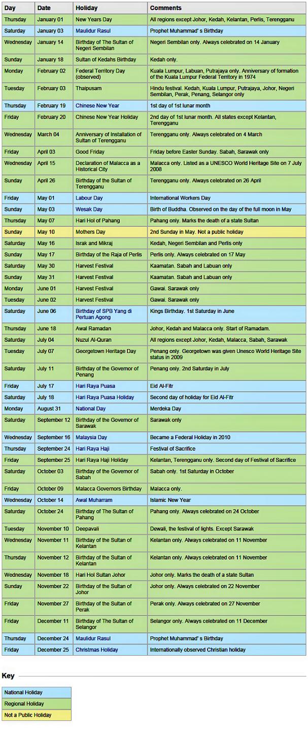 kalendar cuti sekolah 2015, cuti sekolah 2015