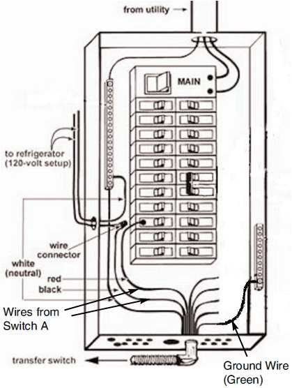 reliance controls transfer switch  installation and