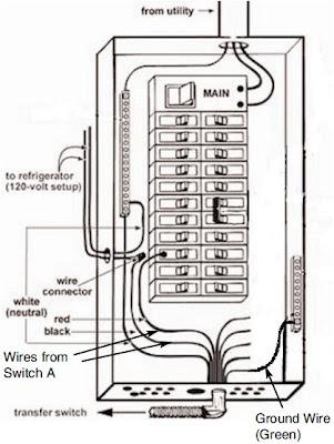 Emergency Power Transfer Switch Wiring Diagram further Silverado Speaker Wiring Diagram likewise Rotork Wiring Diagram furthermore Generac Wiring Schematic furthermore Generac Generator Parts Diagram. on reliance transfer switch wiring diagram