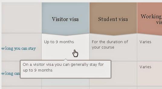 tabella dei visti per entrare in Nuova Zelanda