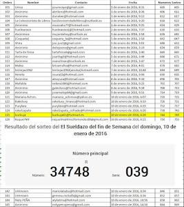 LA GANADORA DEL SORTEO DE PACO HERRERO ES....