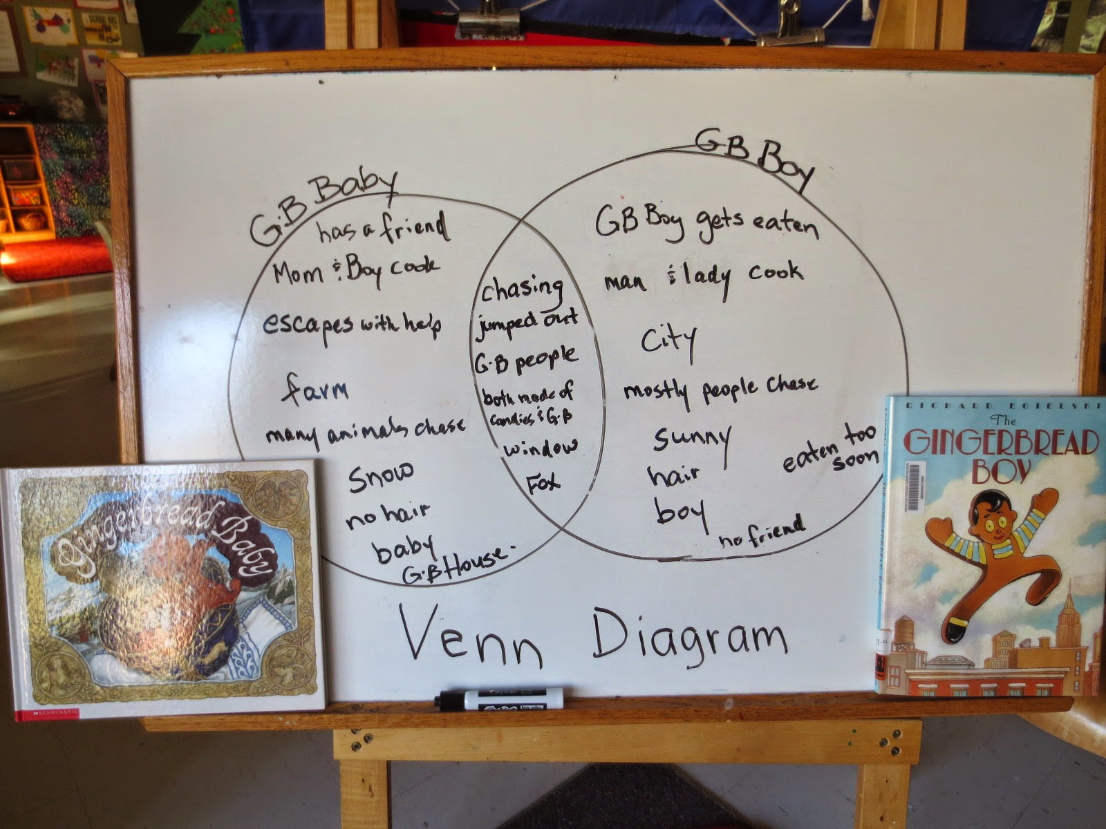 abington friends lower school news and notes venn diagrams in