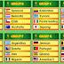 Jadwal Pertandingan Piala Dunia Brasil 2014