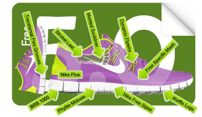 NikeFree5.P.G