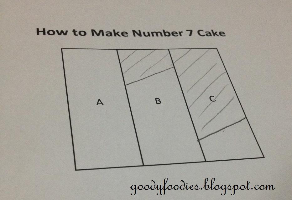 GoodyFoodies How to Make Number 7 Birthday Cake
