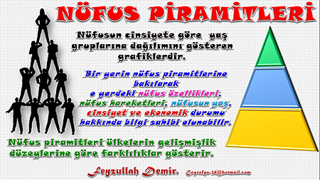 N�fus Piramitleri - SUNU | Feyzullah Demir