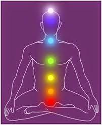 joga, czakry, medytacja,