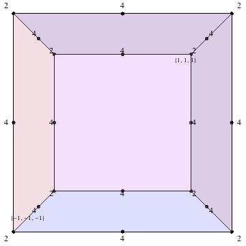 Distribution of the random basis vectors