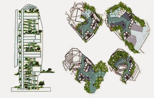 proyecto de las torres EDITT