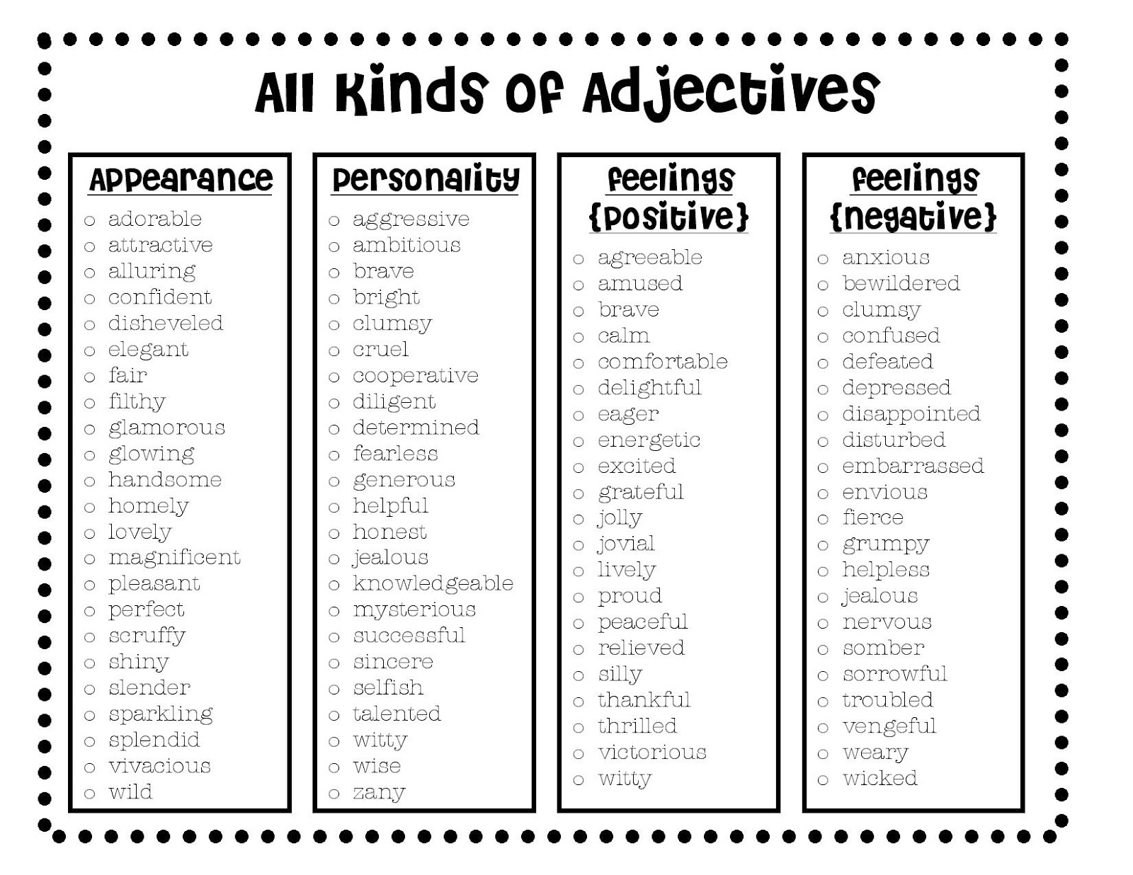 Positive Descriptive Word List