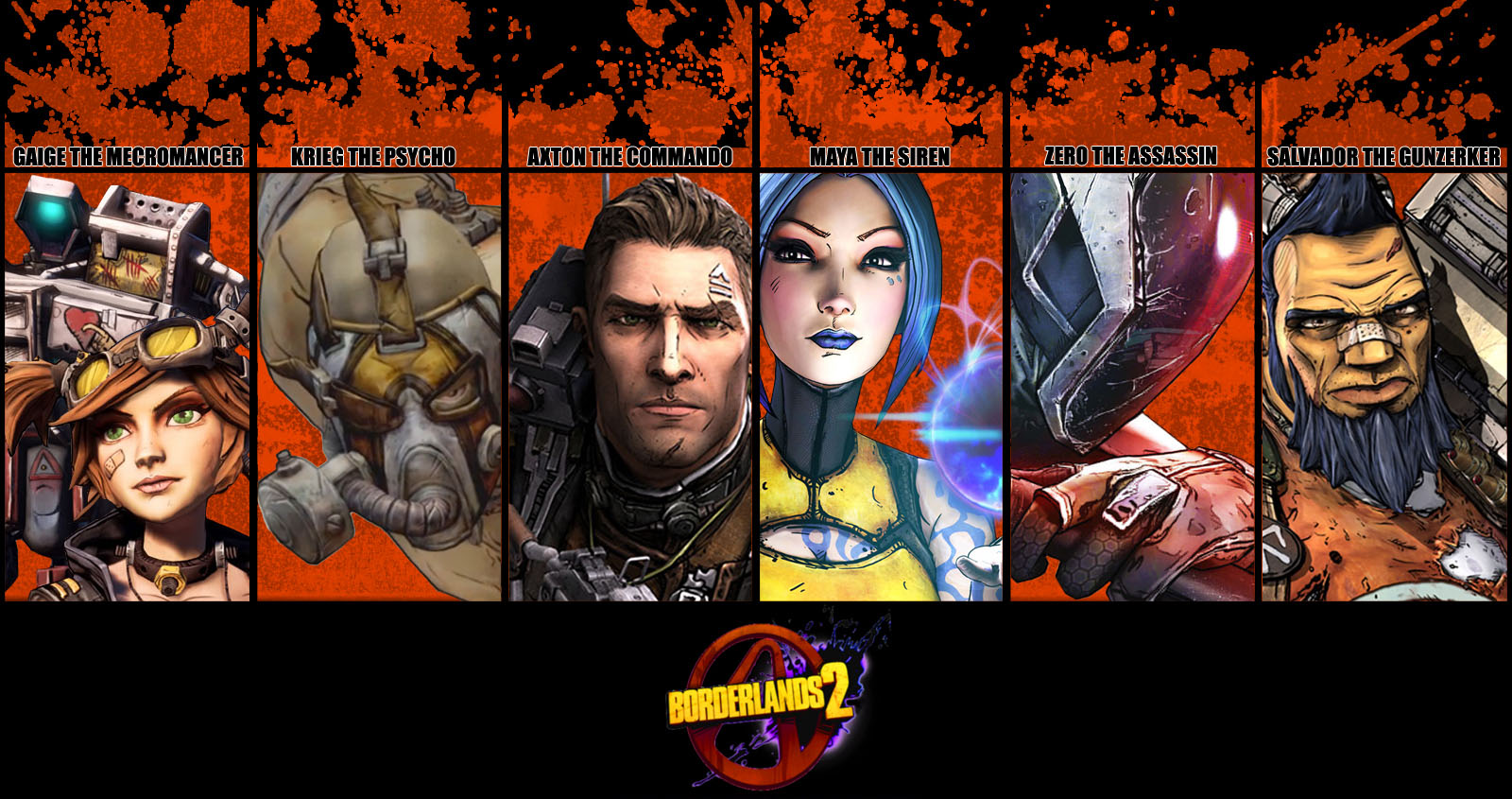 Borderlands 2 Class Wallpaper: Game Reviews: Borderlands 2 Classes Review