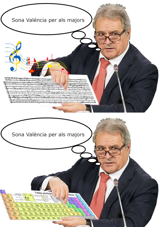 "Valéncia s'escriu en ""e"" tancada Sr. Rus - Círcul Cívic Valencià"