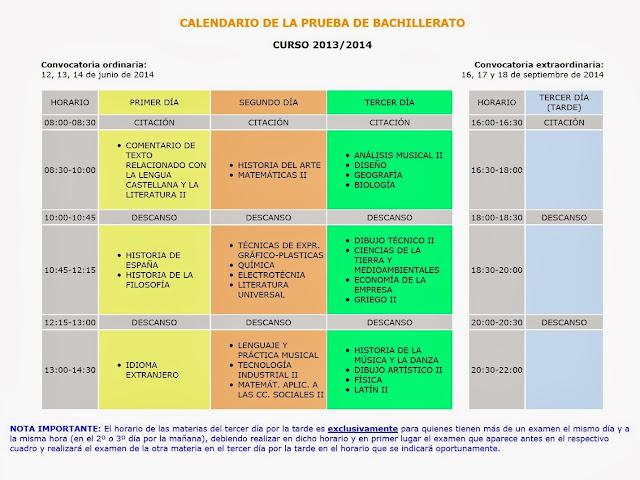 Calendario Selectividad Andalucía 2014