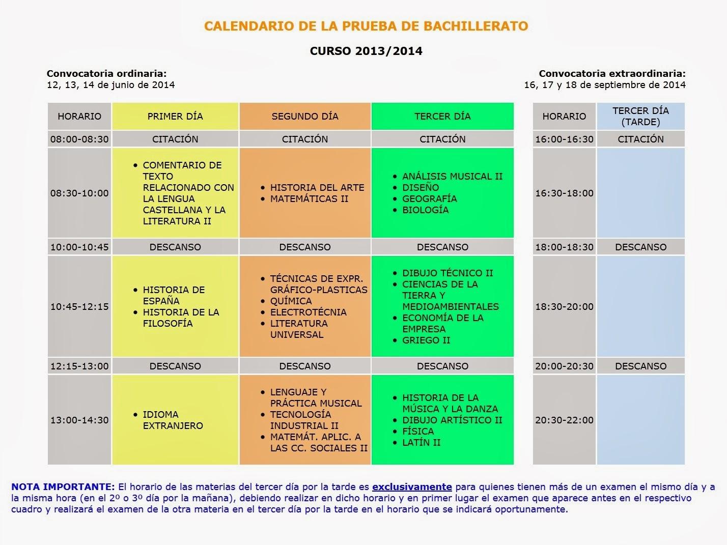 Calendario selectividad (PAU) Andalucía 2014