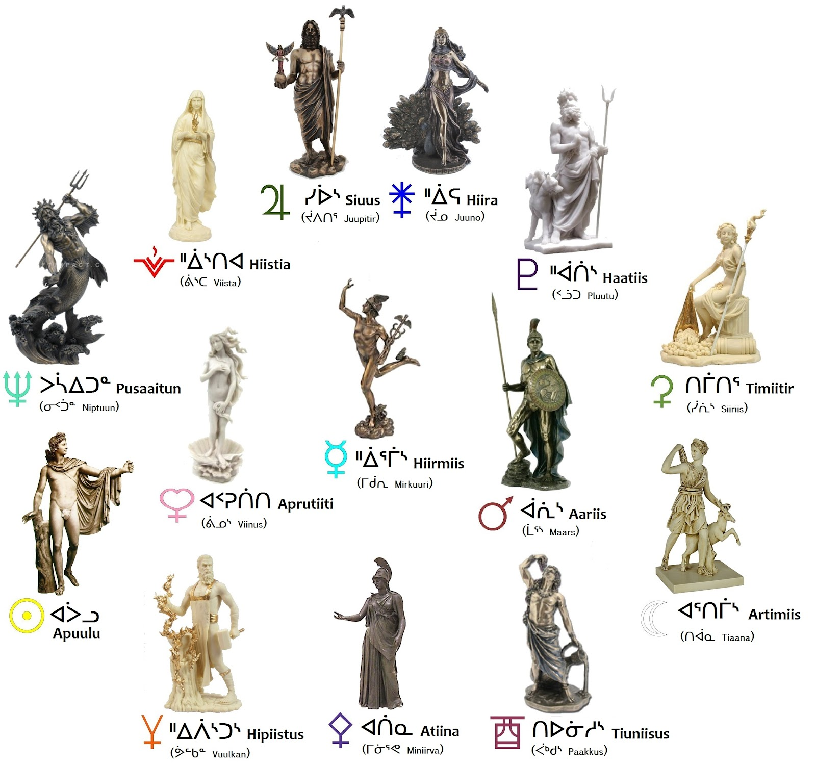 12 gods of olympus greek names