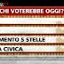 Sondaggio Ipsos per Ballarò - PDL al 30%, M5S in flessione