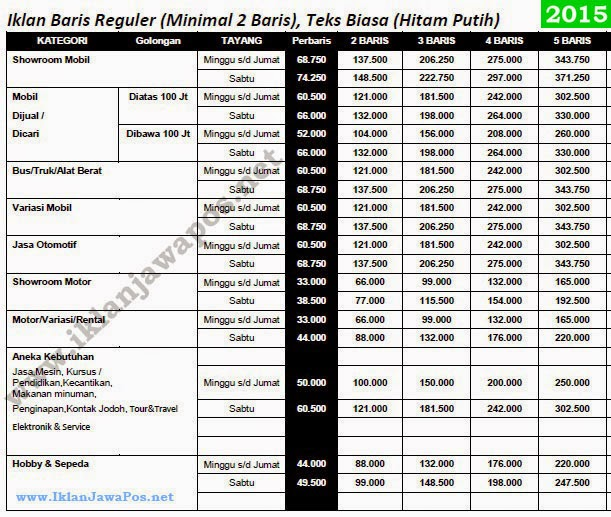 Pasang Iklan Baris Jawapos Murah, Harga Iklan Jawapos Terbaru 2015