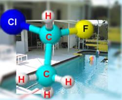 Hypool tratamiento shock for Nivel de cloro en piscinas