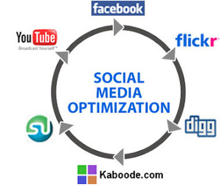 How important is Social Media Optimization