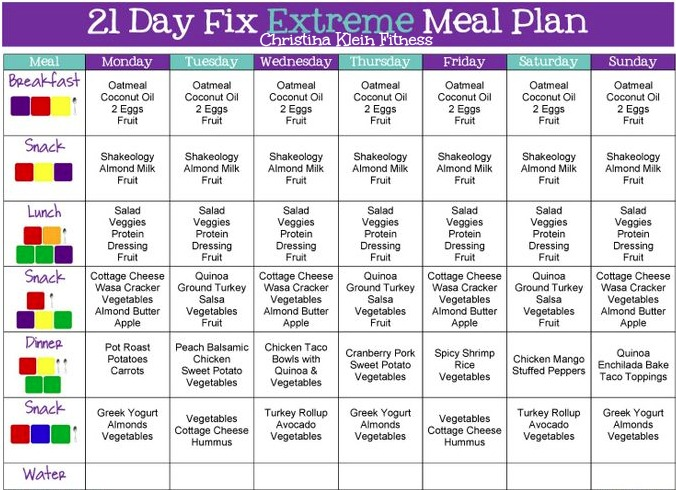 Blog: 5 Day Meal Planning