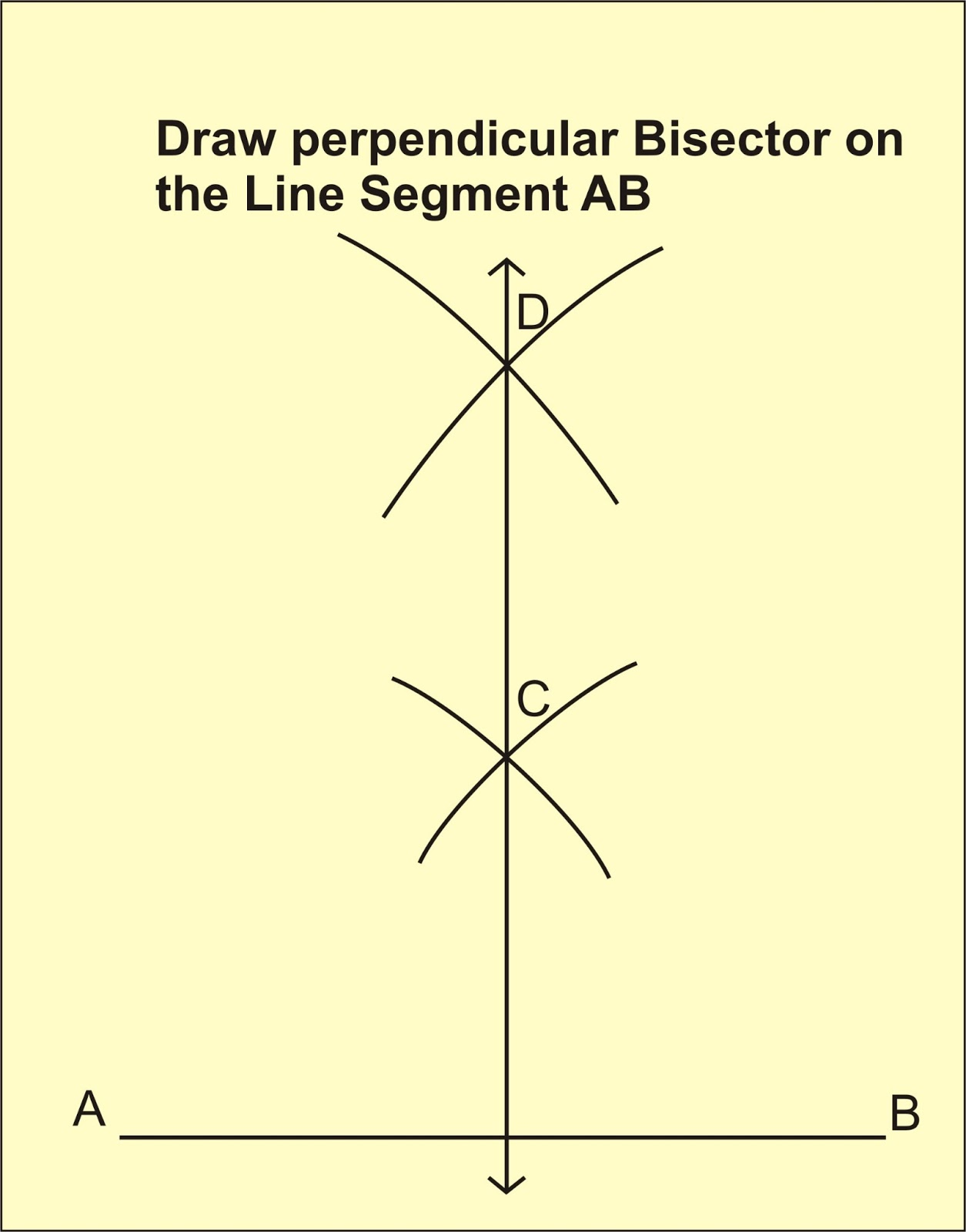 Civil D Draw Line Perpendicular : Miraculous world of numbers solution a problem