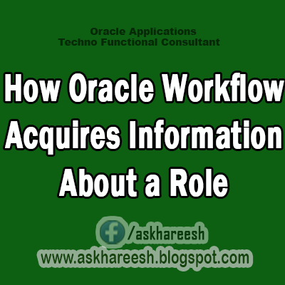 How Oracle Workflow Acquires Information About a Role,AskHareesh Blog for Oracle Apps