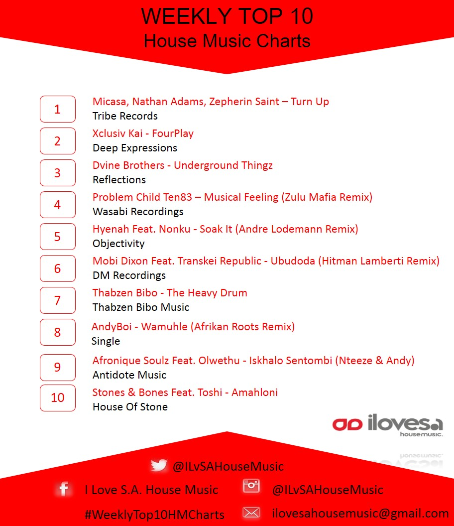i love s a house music weekly top 10 house music charts