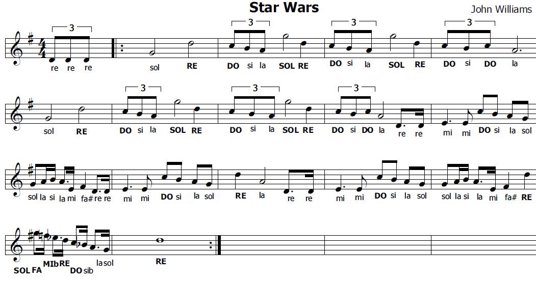 Musica e spartiti gratis per flauto dolce star wars - Tavola posizioni flauto traverso ...