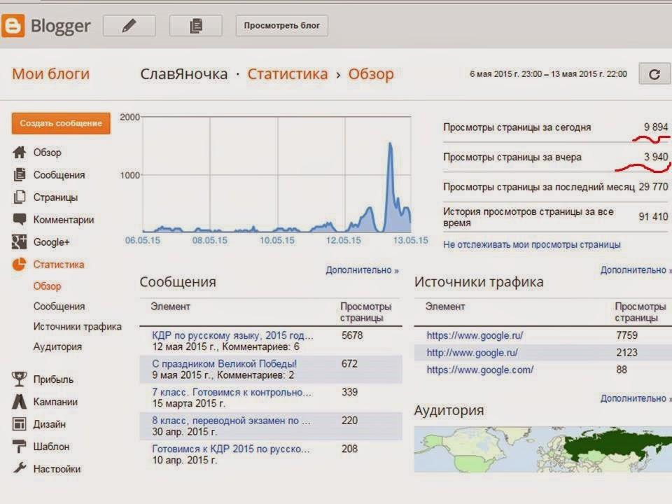 Ответы к кдр по русскому 8 класс май 2014