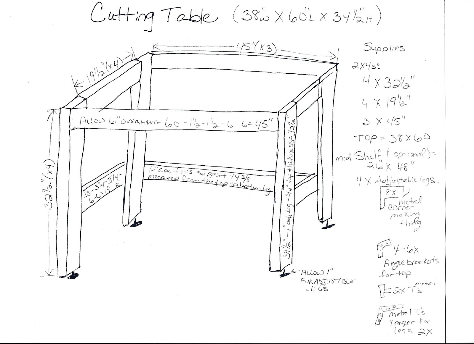 Detroitknitter cutting table design stage for Table layout design