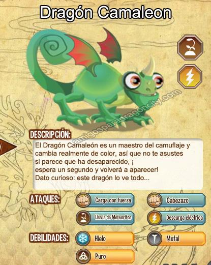 imagen del dragon camaleon y sus caracteristicas