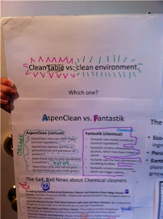 AspenClean,Natural,Cleaning,Home,House,Bathroom,Kitchen,test,work,science,school,chemical, project, v