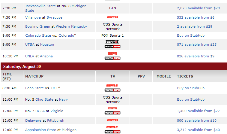 saturday ncaa schedule score of duke football game