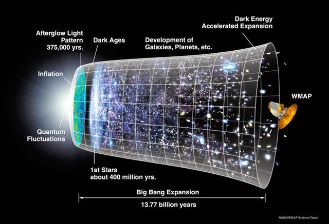 Benarkah NASA Menemukan Terompet Sangkakala Israfil?