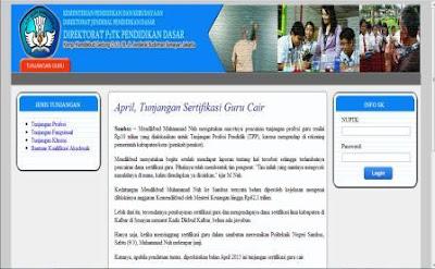 Cara Cek NRG dan SKTP (Surat Keputusan Tunjangan Profesi)