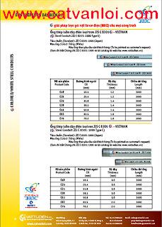 Ống thép luồn dây điện mềm có bọc nhựa KAIPHONE/ CATVANLOI -Water-proof Flexible Metallic Conduit (W.PFMC); Ống thép luồn dây điện mềm không bọc nhựa- Flexible Metallic Conduit (FMC); Ống thép luồn dây điện mềm có bọc nhựa dày- Liquidtight Flexible Metal Conduit (LFMC); Phụ kiện nối ống thép luồn dây điện mềm -Flexible Conduit Connectors; Ống thép tráng kẽm luồn dây điện trơn SMARTUBE/CATVANLOI EMT tiêu chuẩn Mỹ -ANSI C80.3/UL797-EMT steel conduit (Electrical Metallic Tubing); Ống thép tráng kẽm luồn dây điện trơn IMC tiêu chuẩn Mỹ tiêu chuẩn Mỹ -ANSI C80.6/UL1242- IMC steel conduit (Intermediate Metal Conduit) ; Ống thép tráng kẽm luồn dây điện tiêu chuẩn Mỹ ANSI C80.1/UL6- Rigid Steel Conduit (RSC); Ống thép tráng kẽm luồn dây điện tiêu chuẩn Anh BS4568 Class 3-BS4568 Class 3 White steel conduit; Ống thép trắng kẽm luồn dây điện tiêu chuẩn Nhật Loại JIS C8305 Type E- JIS C 8305 Type E–White steel conduit; Phụ kiện ống luồn dây điện EMT / IMC/ BS4568/ JIS C8305- GI steel Conduit Accessories/ Steel conduit Fittings; Hộp thép âm tường đấu dây điện/ Electrical Steel box- Concrete box- Switch steel box – Electrical Junction box; Hộp nối ống luồn dây/ Conduit Outlet box- Rigid conduit body- Besa box; Gía đỡ cơ điện M&E / Kẹp treo ống thép/ Kẹp xà gồ -Mechanical Fixings, Fasteners and Supports- Beam Clamp- Pipe clip- Pipe Clamp / Máng lưới cho datacenter- Wire mesh tray/ Steel cable Basket