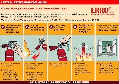 Cara Mudah Menggunakan Alat Pemadam Api Ringan