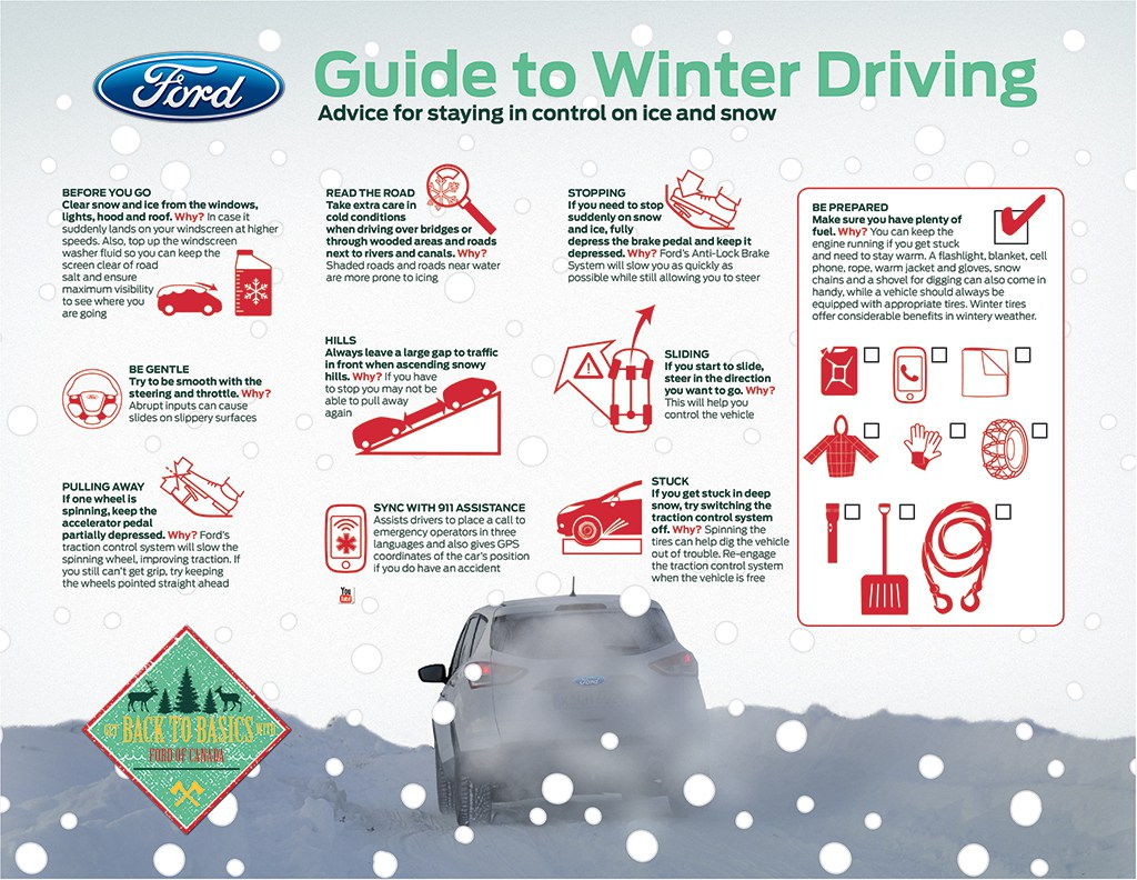 Back-to-Basics-Guide-to-Winter-Driving-JPEG.jpg