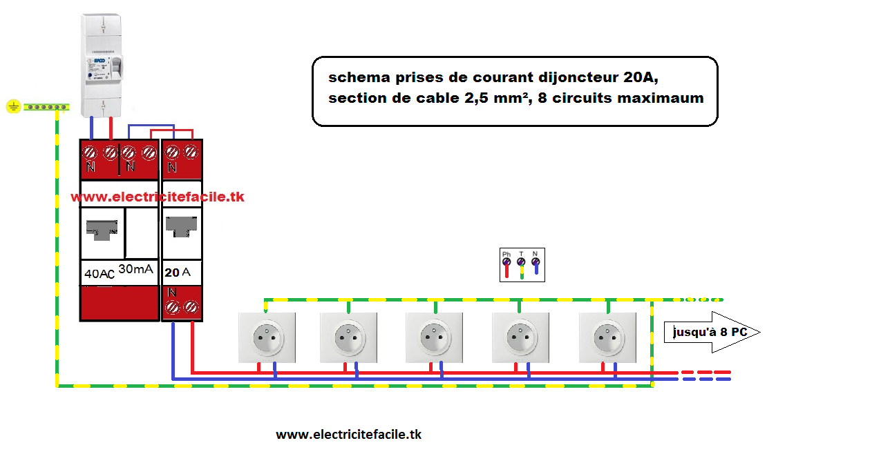 installation prise electrique comment installer une prise de courant installation prise prise. Black Bedroom Furniture Sets. Home Design Ideas