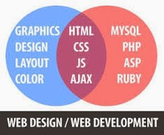 web design services in hyderabad