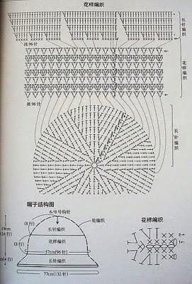 gráfico gorro verde