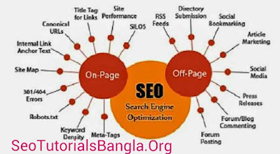 how do seo