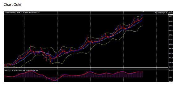 Strategy jitu trading forex