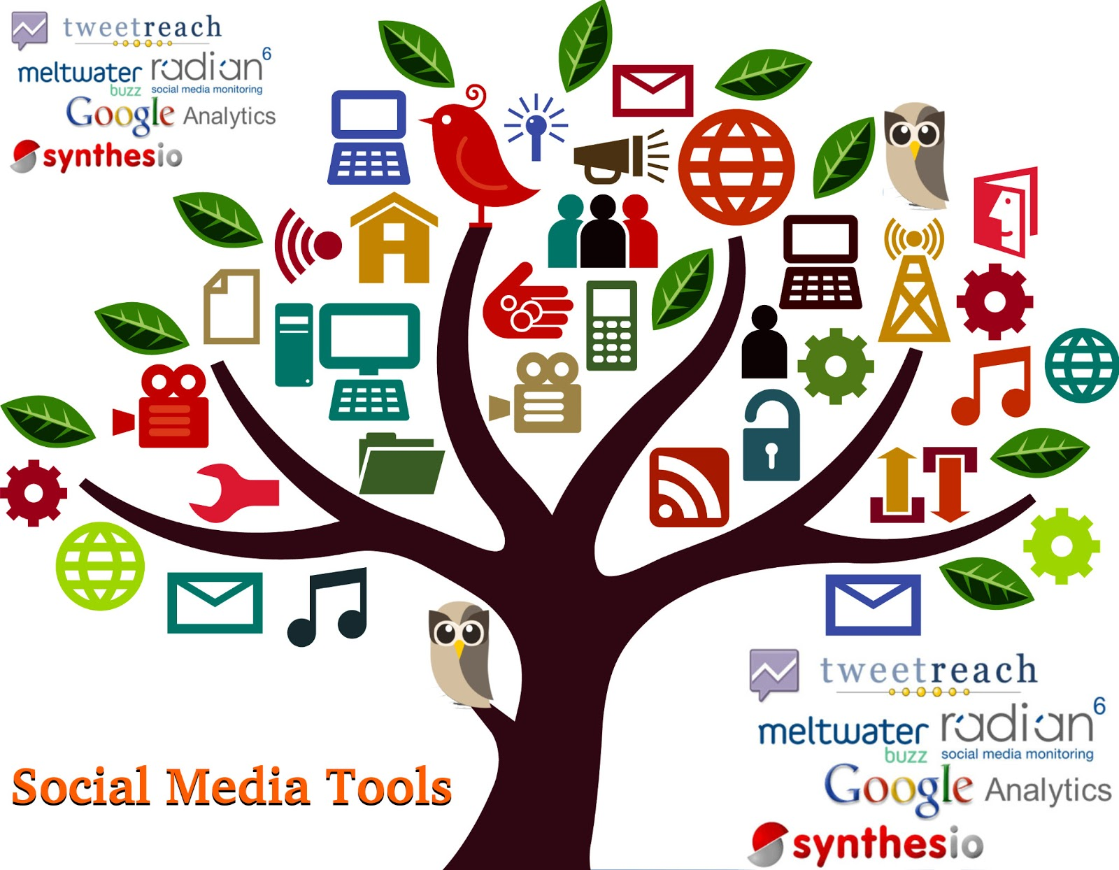 social media as a tool for protest The role of social media in the arab spring, a revolutionary wave of demonstrations and  protesters used social media to organize demonstrations ( both pro- and  tools what links here related changes upload file special pages.